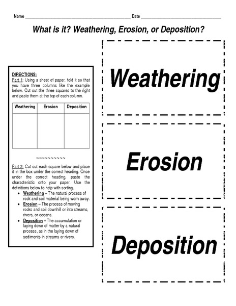 What is it? Weathering, Erosion, or Deposition? Activities & Project