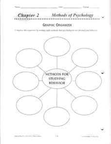 Methods of Psychology Printables & Template