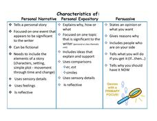 Characteristics of: Personal Narrative, Personal Expository, and Persuasive Handouts & Reference