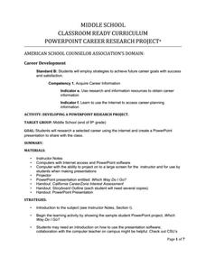 PowerPoint Career Research Project Activities & Project