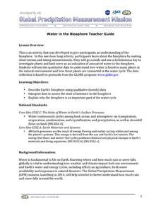 Water in the Biosphere Lesson Plan