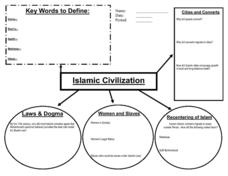 Islamic Civilization Graphic Organizer