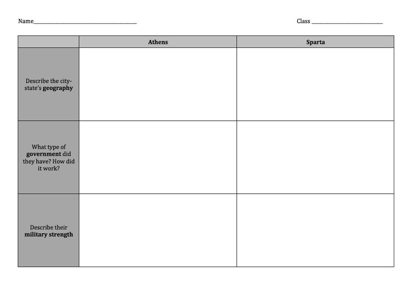 Athens and Sparta Graphic Organizer