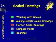 Scaled Drawings Presentation