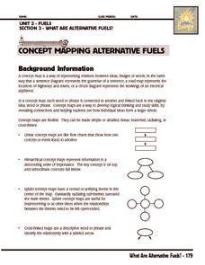 Investigation: Concept Mapping Alternative Fuels Lesson Plan