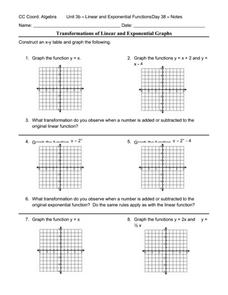 Transformations of Linear and Exponential Graphs Worksheet