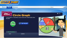 Study Jams! Circle Graph Interactive