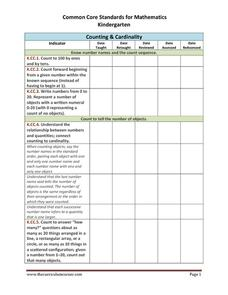 Math Common Core Checklist for K-6 Printables & Template