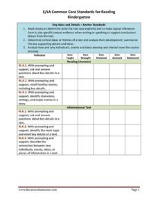 ELA Common Core Checklists for K-6 Printables & Template