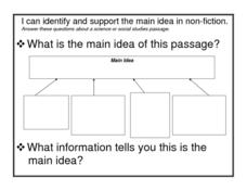 I Can Identify and Support the Main Idea in Non-Ficiton Printables & Template