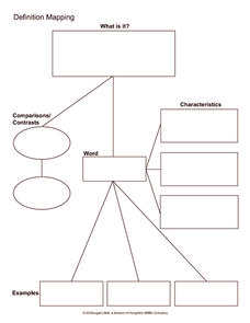 Definition Mapping Printables & Template