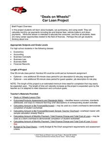"""Deals on Wheels!"" Car Loan Project Activities & Project"