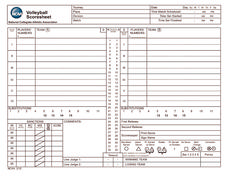 NCAA Volleyball Scoresheet Printables & Template