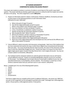 islam worksheet essay example This article will acquaint you with one of the world wide religions: islam  particularly, radical islam here you'll find a very informative material.