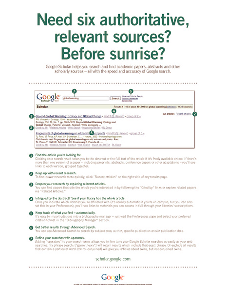Need Six Authoritative, Relevant Sources? Before Sunrise? Printables & Template