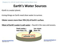 Earth's Water Sources Presentation