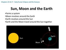 Solar/Lunar Eclipses and the Seasons Presentation