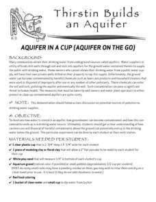 Aquifer in a Cup Activities & Project