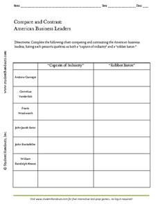 Compare and Contrast: American Business Leaders Graphic Organizer