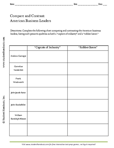 Compare and Contrast: American Business Leaders 8th - 12th Grade ...
