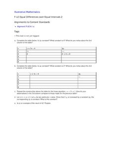 Equal Differences Over Equal Intervals 2 Activities & Project