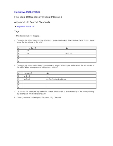 Equal Differences Over Equal Intervals 1 Activities & Project