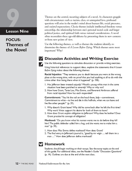 A Lesson Before Dying: Themes of the Novel Lesson Plan
