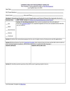 Common Core Unit Development Template Printables & Template