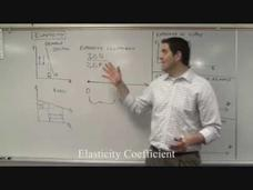 Elasticity of Demand Coefficients (Cross-Price and Income Elasticity) Video