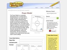 Frayer Model Worksheet