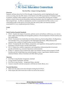 Civil War - Create A Living Timeline Activities & Project