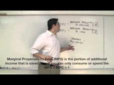 Multiplier Effect, MPC, and MPS Video