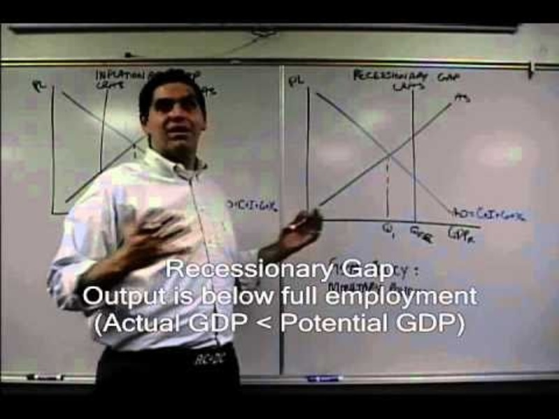 Inflationary and Recessionary Gaps with Fiscal and Monetary Policy Video