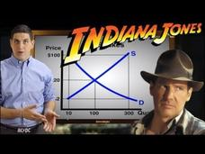 EconMovies 4: Indiana Jones (Demand, Supply, Equilibrium, Shifts) Video