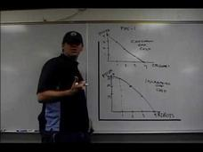 Production Possibilities Curve and Opportunity Cost Video