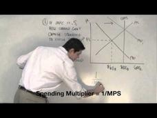 Multiplier and Spending Practice Video