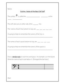Outline: Notes of the Bass Clef Staff Activities & Project