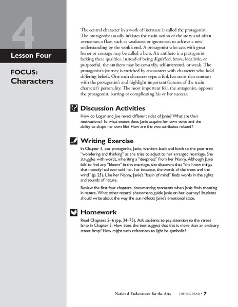 Their Eyes Were Watching God: Characters Lesson Plan for 9th