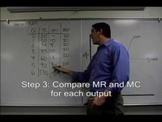 MR = MC Practice Video