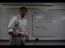 Marginal Product and Marginal Cost Video