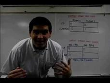 Comparative Advantage Practice: Output and Input Questions Video