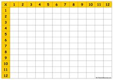 Blank Multiplication Chart Printables & Template