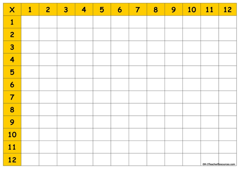 blank multiplication chart printables  u0026 template for 3rd