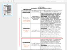SAMR Model: Search Printables & Template