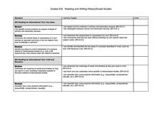 CCSS Unpacked Learning Targets for Reading and Writing History/Social Studies Printables & Template