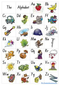 Alphabet Poster Printables & Template