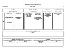 CCSS Unit Design Template for English/Language Arts K-12 Printables & Template