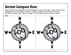 graphic relating to Printable Compass Rose referred to as Arthur Comp Rose Printables Template for 1st - 3rd