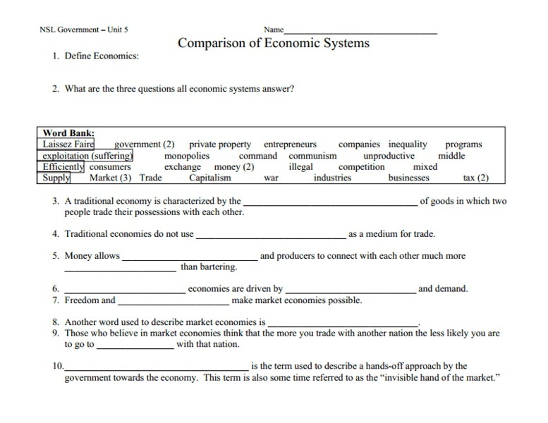 comparing economic systems worksheet Termolak – Economic Systems Worksheet