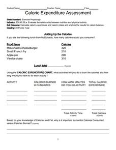 Calorie Expenditure Assessment Handouts & Reference